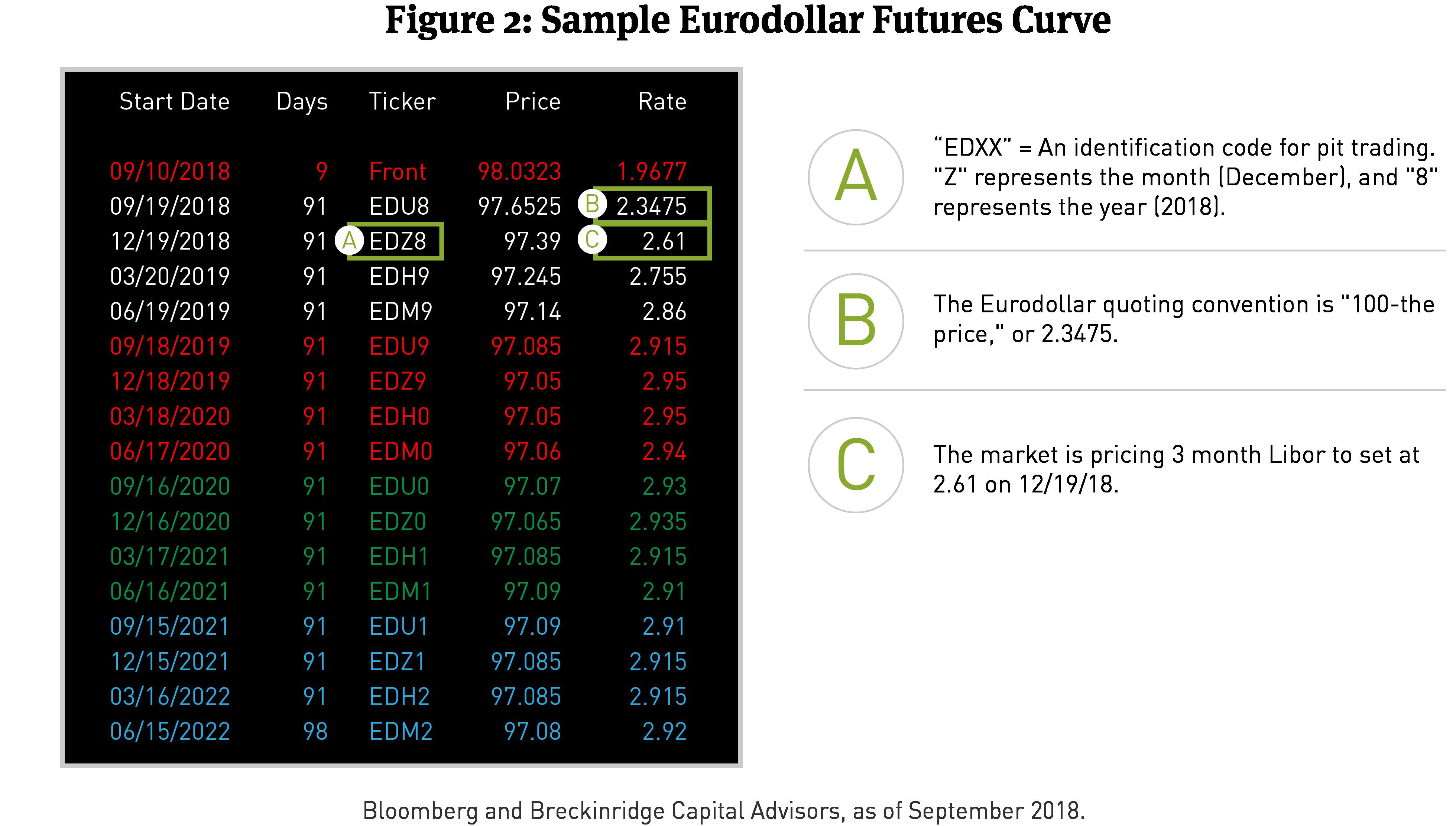 A Key Metrics Rundown for Securitized Product Investors