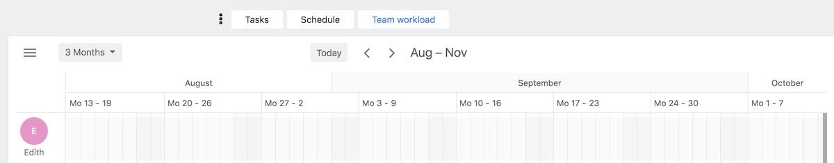 Team workload timeline