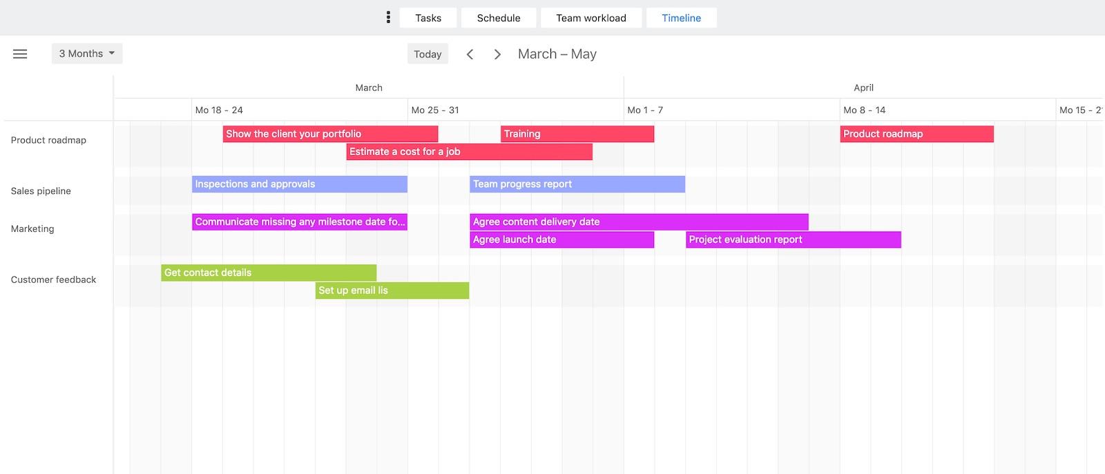 Calendar project timeline