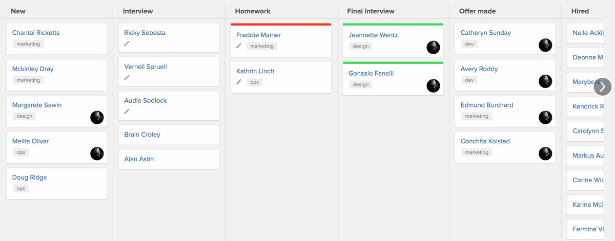 Hiring funnel project board with tasks, comments, to-dos, files - a Kanban board.