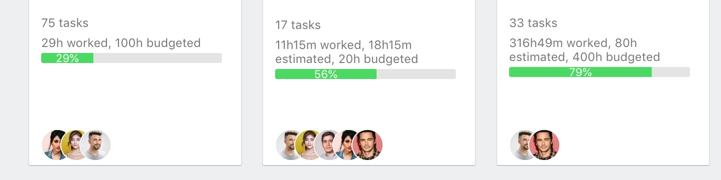 Time tracking and budget