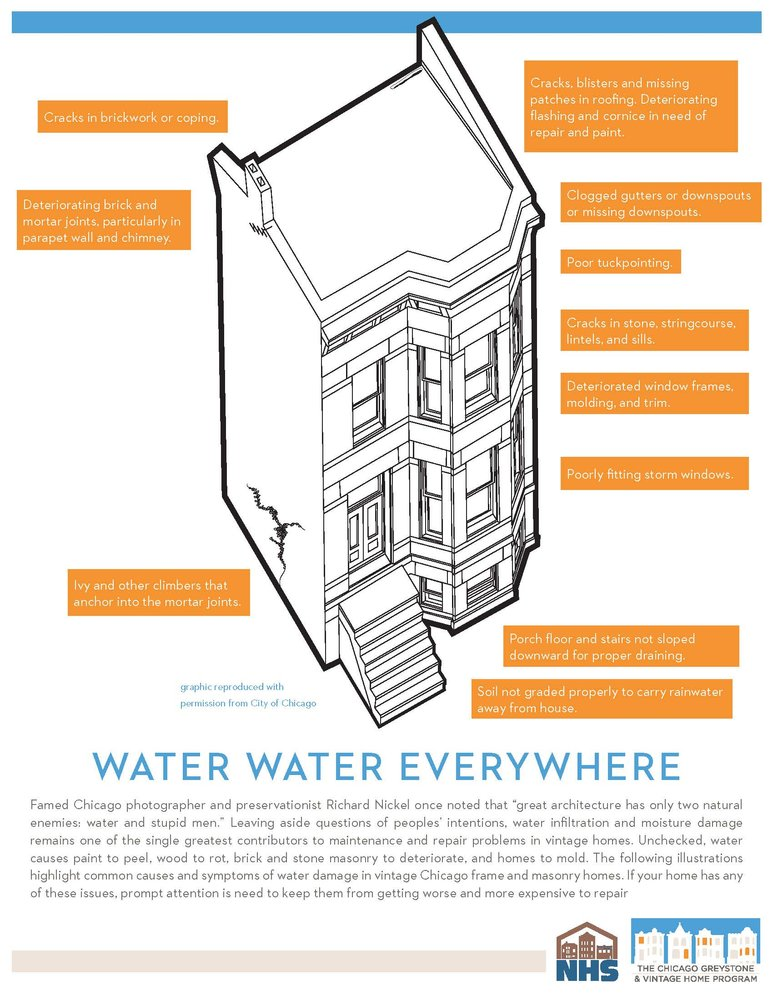 Water Water Everywhere Causes And Symptoms Of Water