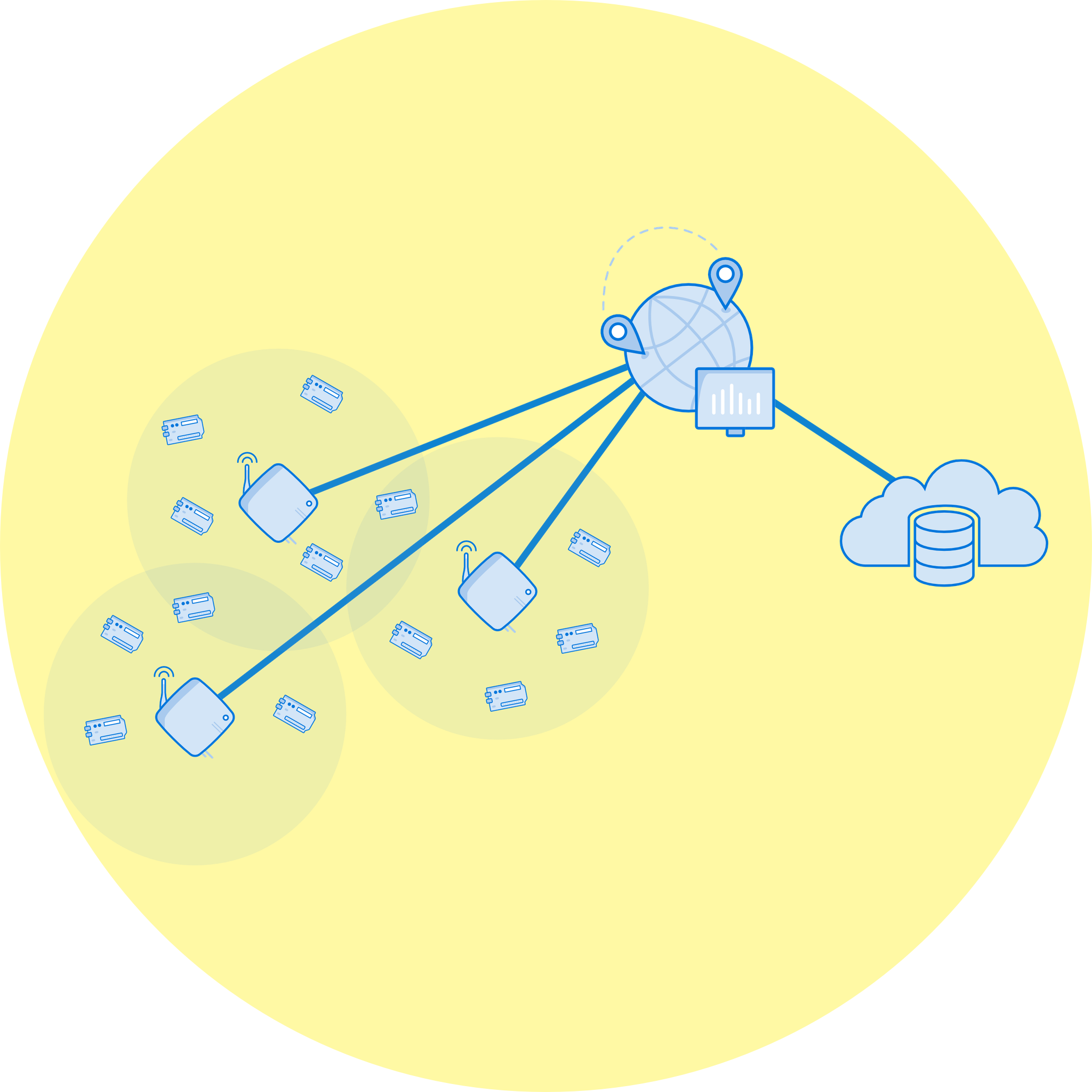 CloudNetworking