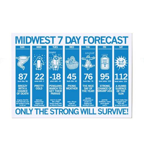 Midwest 7 Day Forecast Postcard