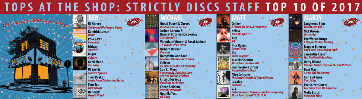Strictly Discs - Page