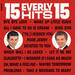 The Everly Brothers  - 15 Everly Hits