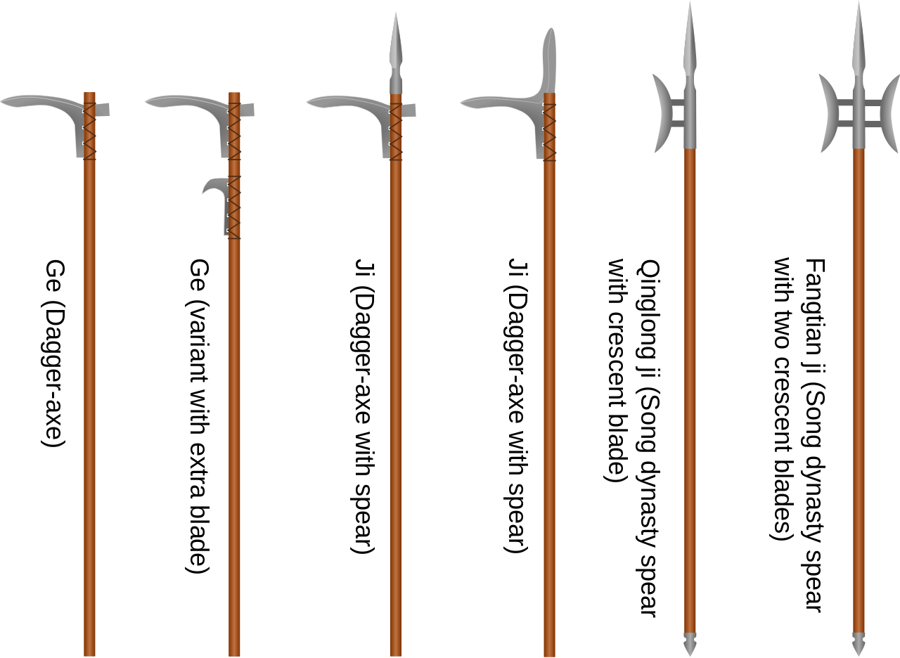 1280px-Chinese_dagger-axe_and_related_polearms.svg.png