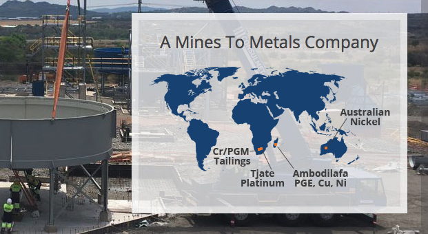 Jubilee Metals Group - Live Update