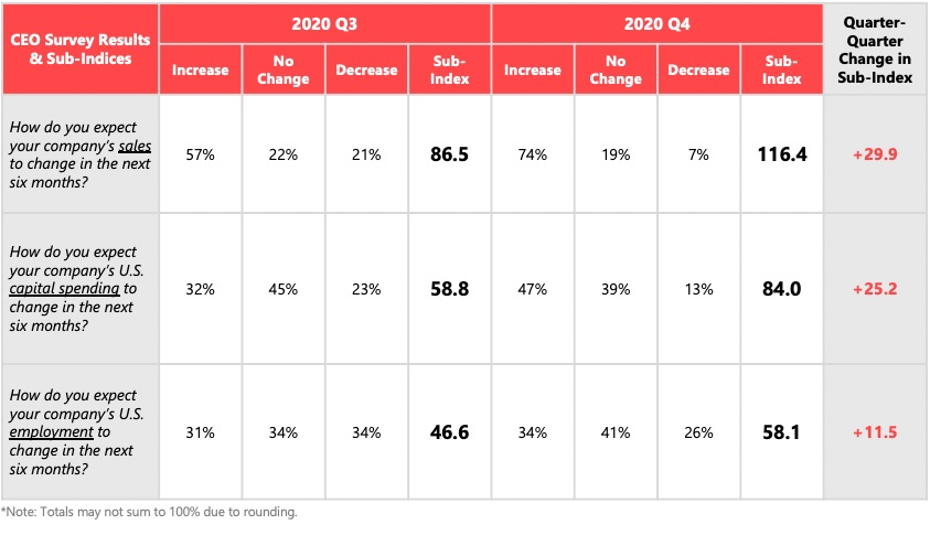 Q4 2020 Table