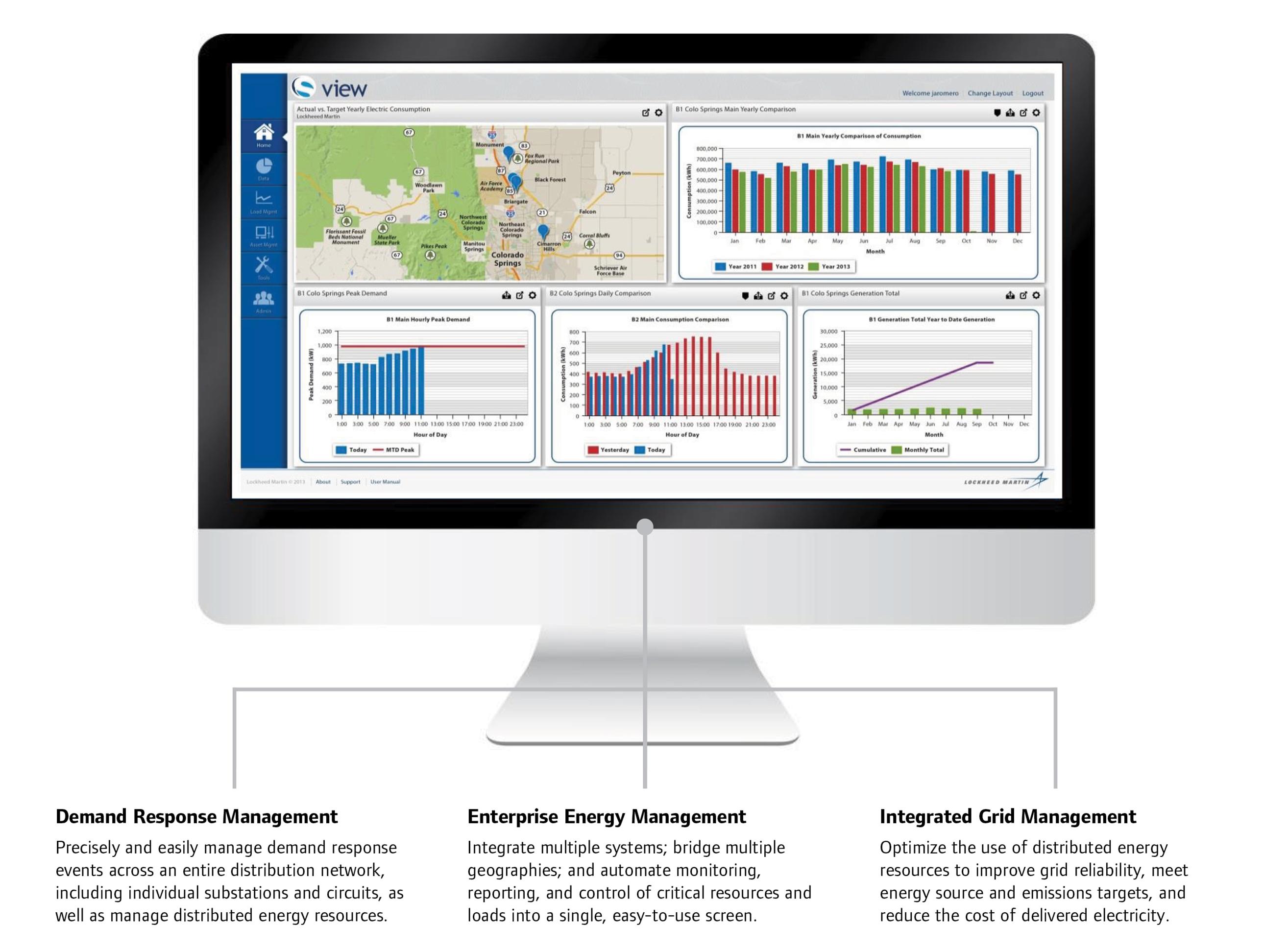 Smart Energy Enterprise Suite