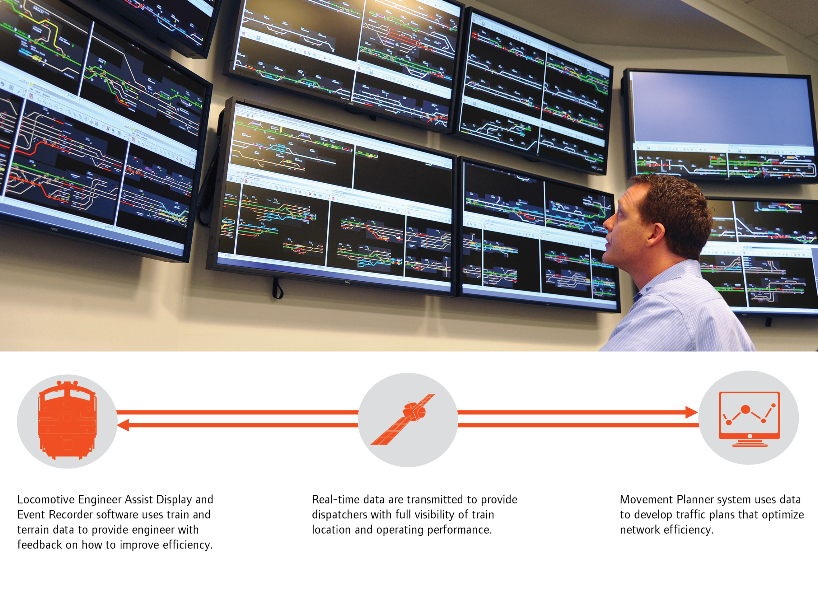 Movement Planner and Locomotive Engineer Assist Display and Event Recorder Software Systems