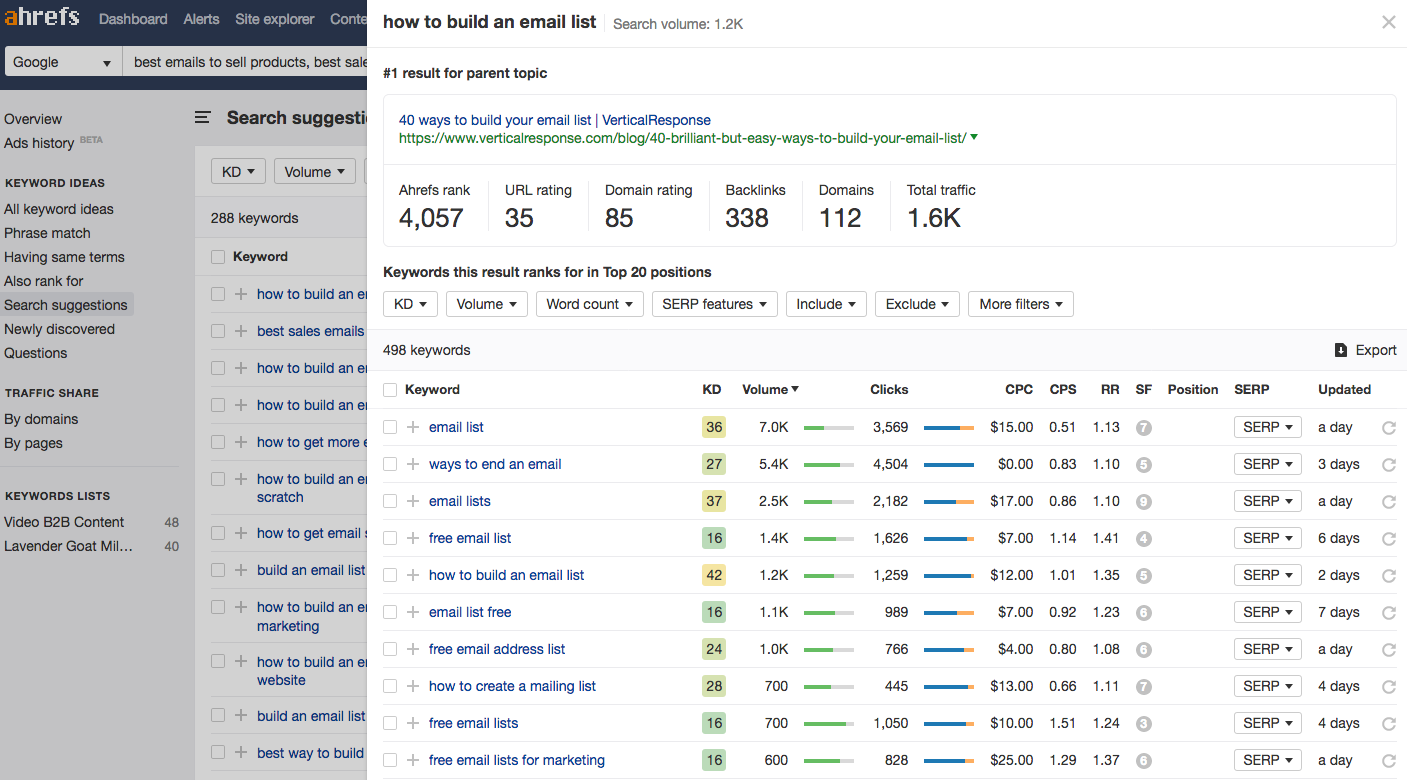 search suggestions tool within ahrefs makes gives you great lead magnet ideas
