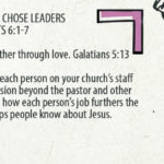 Week of May 21 – The Church Chose Leaders – Social Media