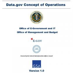 Data.gov Concept of Operations cover page