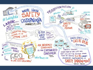 Talks from the Second Annual Safety Datapalooza