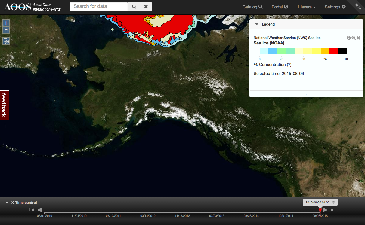 Arctic Data Integration Portal
