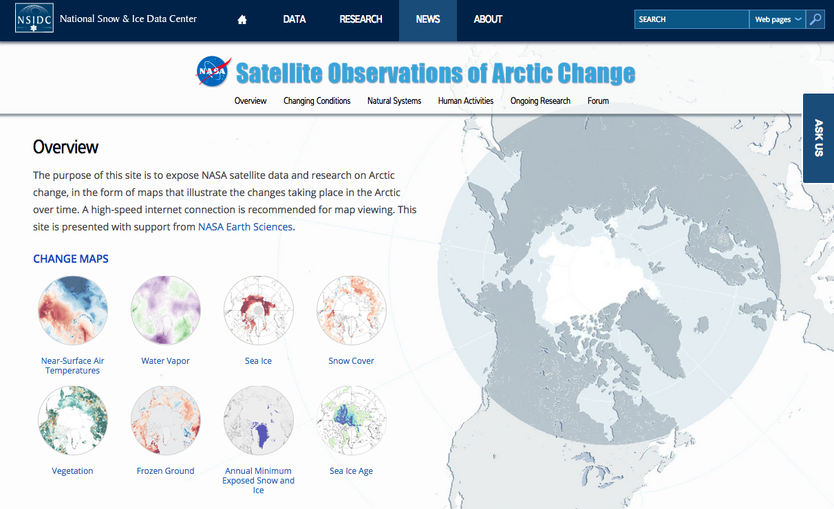Satellite Observations of Arctic Change