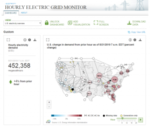 Hourly Electric Grid Monitor reports new information on U.S. ...