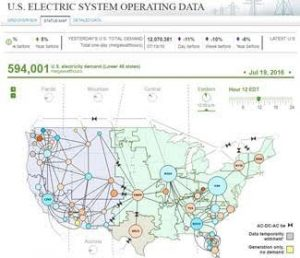 Energy - Data.gov
