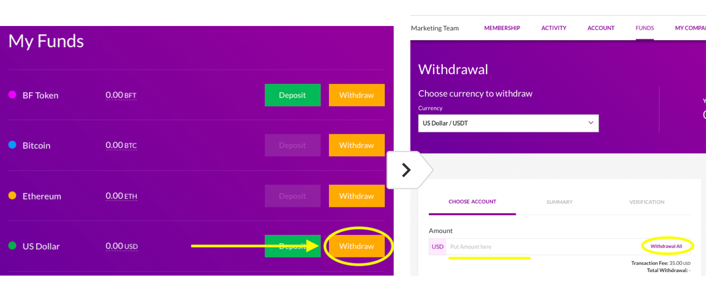 (You can also withdraw USDT using this feature by scrolling down on the withdraw page and adding the USDT address where you wish to withdraw your USDT to, but for the purpose of this guide, we are focusing on USD (Fiat) withdrawals only.)