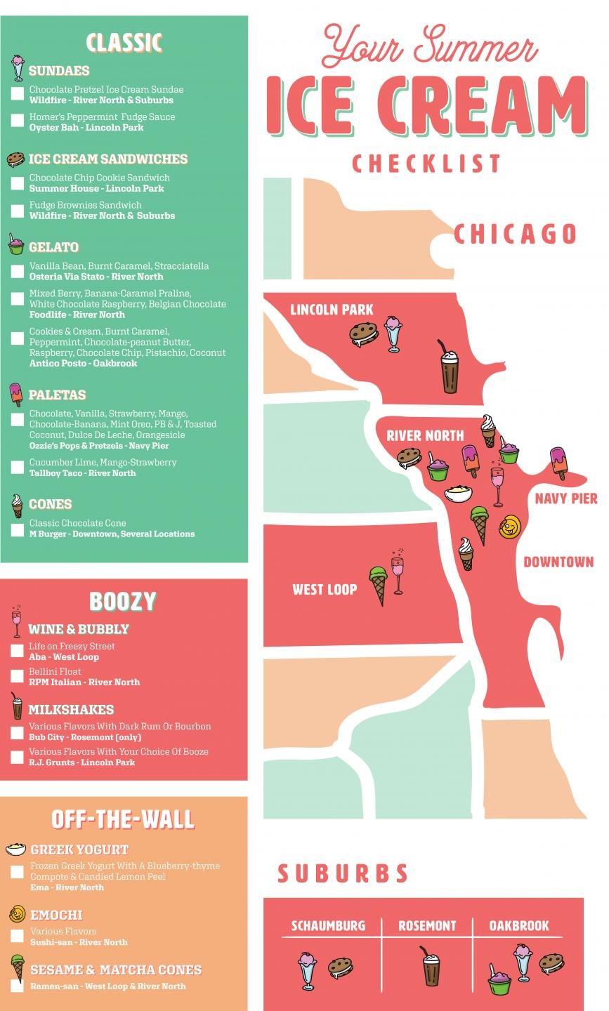 checklist and map of all of the above ice creams