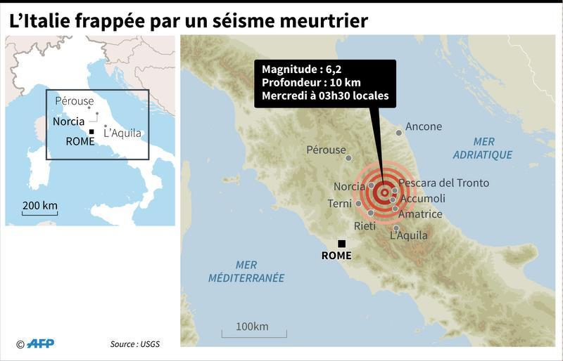 Italie : tremblement de terre ressenti à Rome