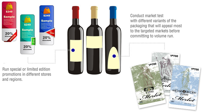Use VIPColor label printer for retail labels