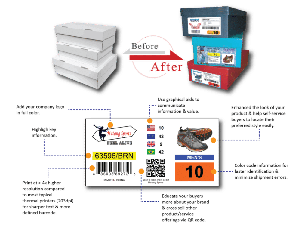 Encode your blank box with more information with color product label to help with faster identification and sorting for logistics and warehouse labels