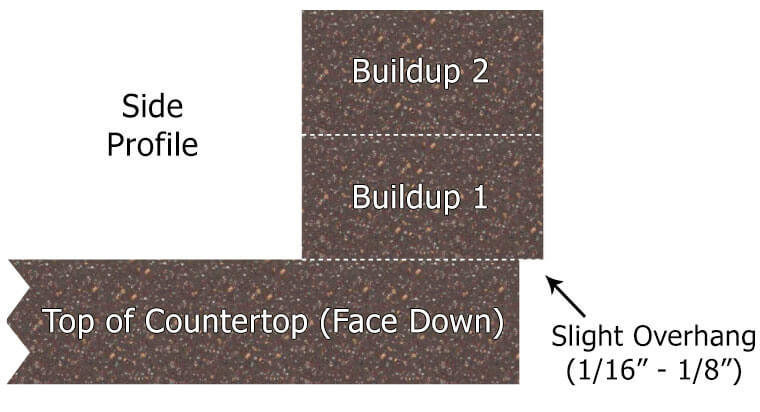 Adding A Stacked Edge Buildup To Solid Surface