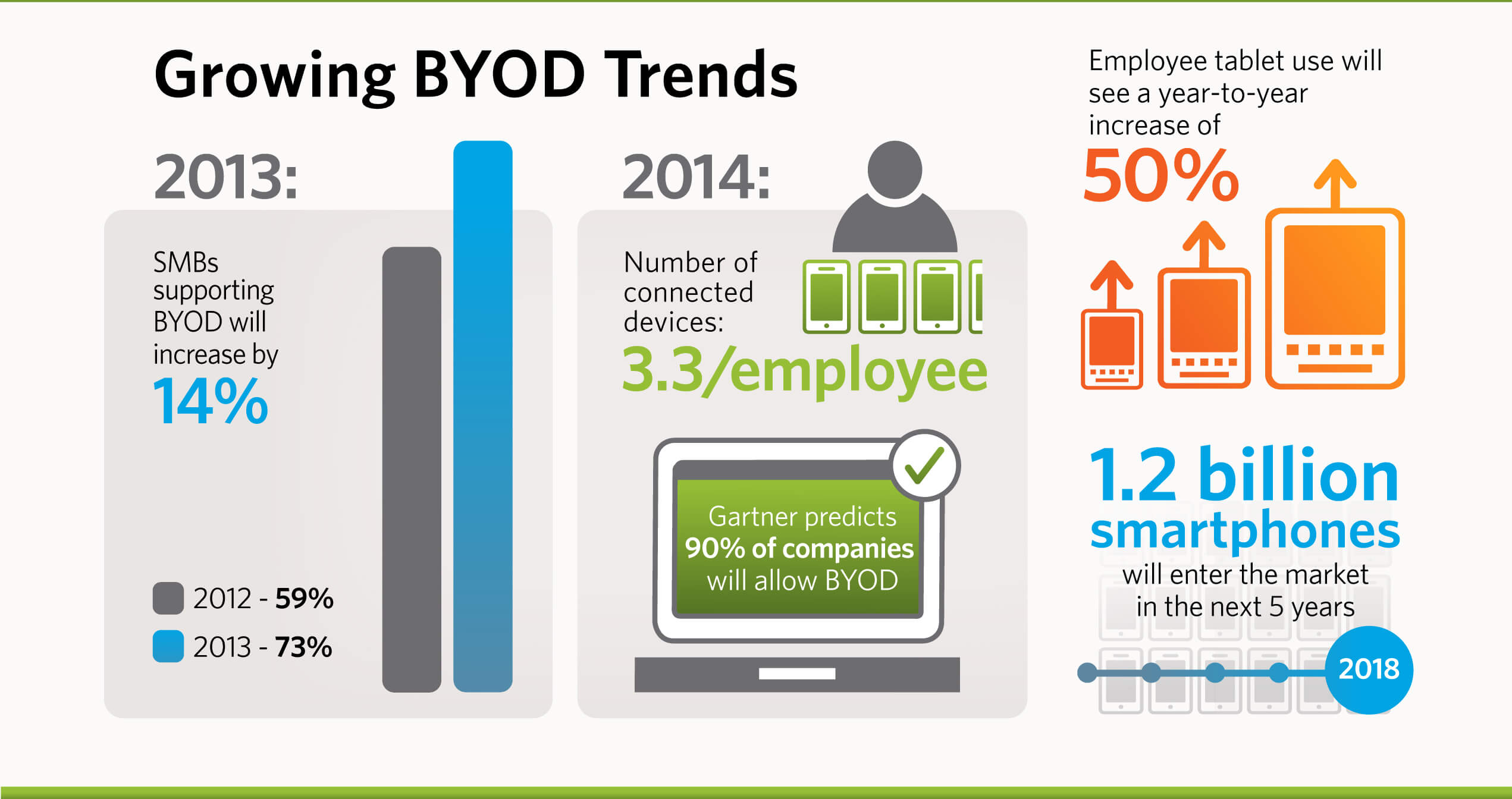 the byod security risk Corporate networks can be easily breached through lapses in byod security, and hr needs to step up to put policies in place to mitigate risk.