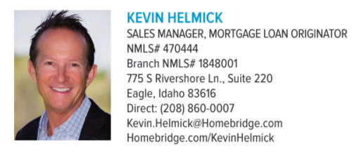 Finance with Kevin Helmick