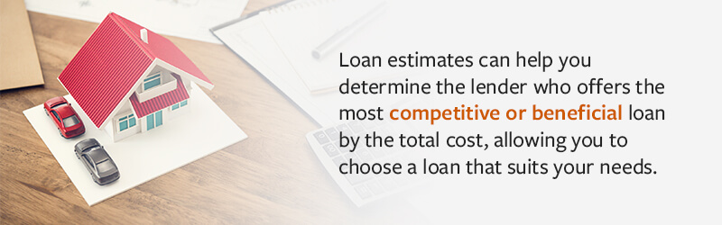 Compare Loan Estimates