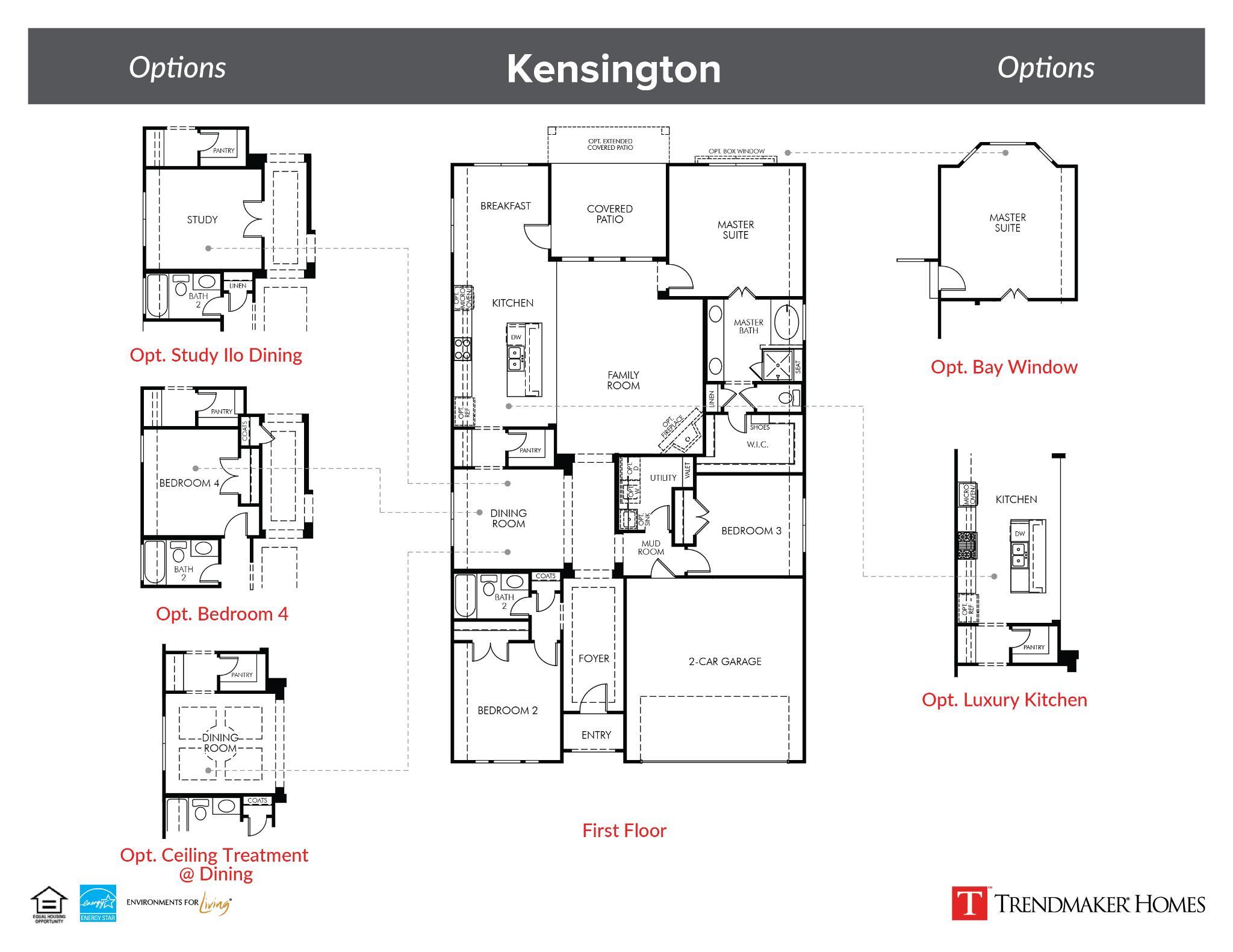 Kensington - Vilages of Carmel