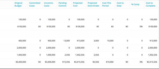 buildingblok actual cost summary report