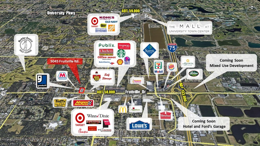 Retail Map Wide