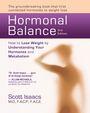 Thumb hormonal balance web