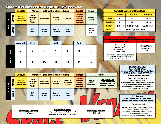 Space Vermin From Beyond boardgame Player Aid card