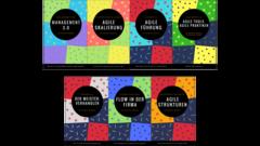 Alle 7 NowConcept-Pocket-Books
