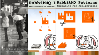 RabbitMQ Layout and Patterns for PHP