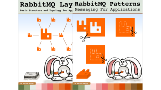 RabbitMQ Layout and Patterns