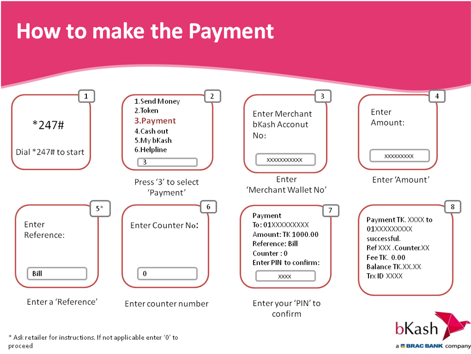 How Pay using bKash