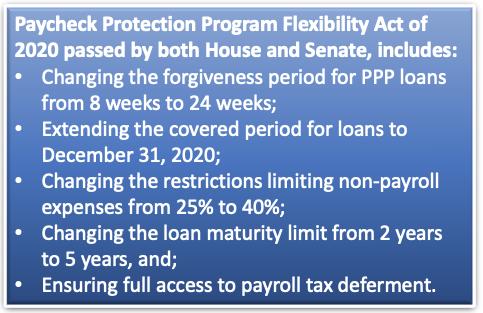 Ppp_loan_program2