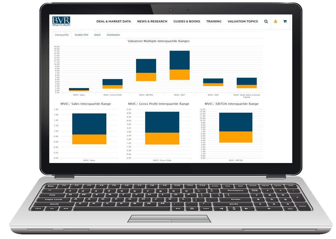 Dealstats-screenshot-scatter-plots