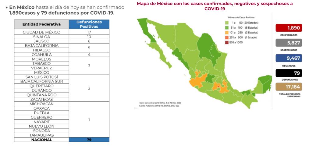 casos en México de Covid-19