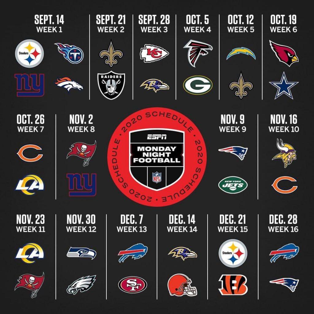 Ya está listo el calendario oficial de la NFL para la temporada 2020