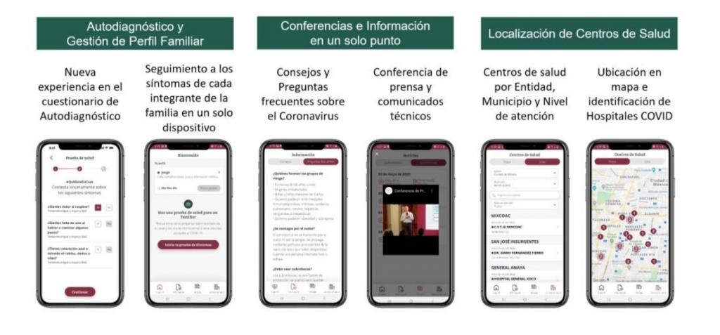 BBVA Santander app covid-19