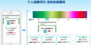Una ciudad china planea monitorear a sus ciudadanos y clasificarlos por su salud con una aplicación, haciendo que su régimen de vigilancia por Covid-19 permanente