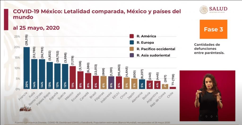 Tasa de letalidad de coronavirus por país   Business Insider México