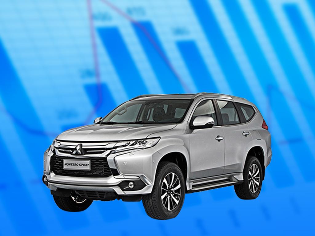 Mitsubishi ventas autos 2020