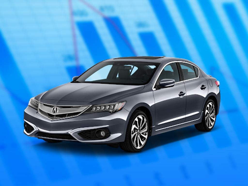 Acura ventas autos 2020